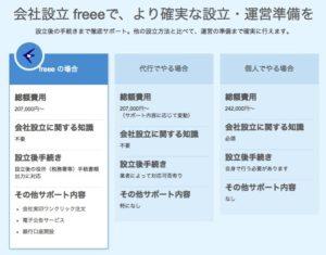 会社設立_freee_2